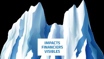 Graphique Iceberg haut de l'impact sur la cybersécurité